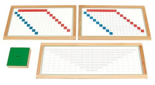 Tabellen zur Subtraktion, Komplettset, 93-tlg.