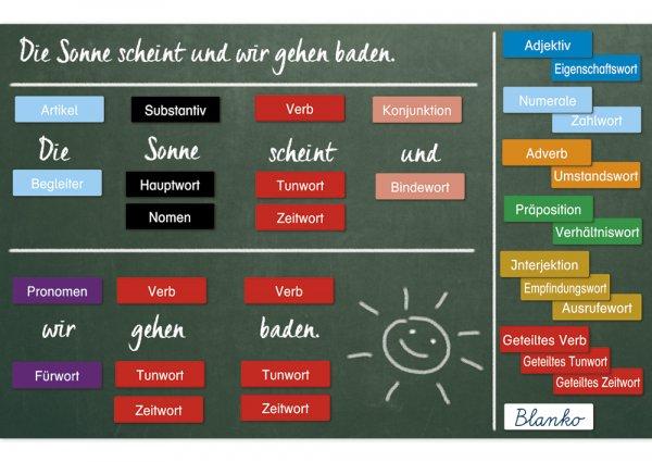TimeTEX Wortarten-Karten, magnetisch, 112-tlg.
